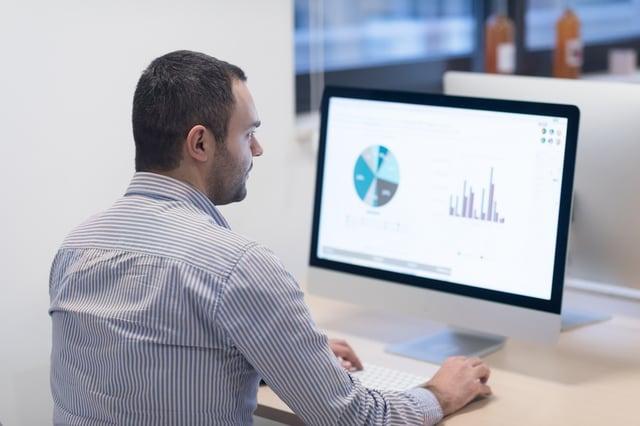benefits of b2b online ordering portal